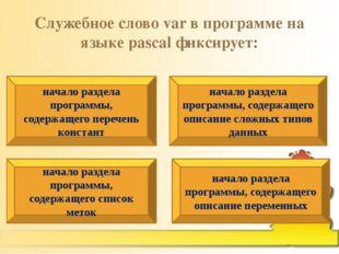 Служебное слово var в программе на языке pascal фиксирует: начало раздела про