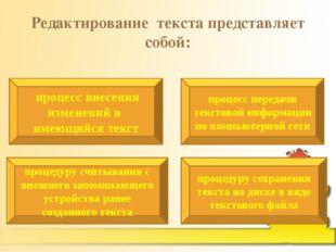 Редактирование текста представляет собой: процесс внесения изменений в имеющи