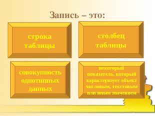 Запись – это: строка таблицы столбец таблицы совокупность однотипных данных н