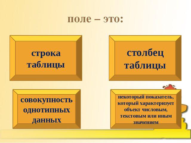поле – это: строка таблицы столбец таблицы совокупность однотипных данных нек...