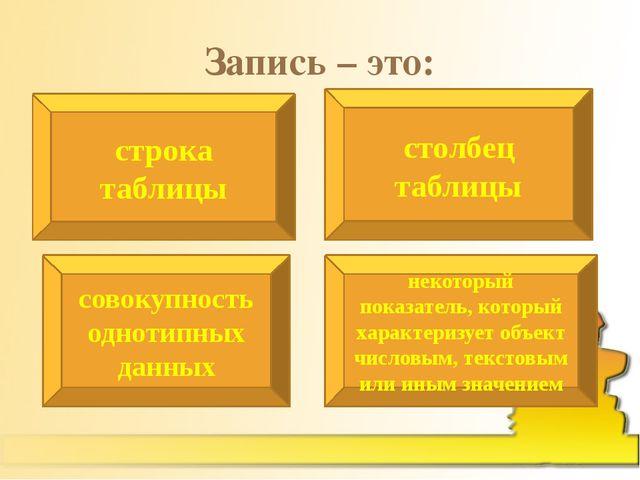Запись – это: строка таблицы столбец таблицы совокупность однотипных данных н...