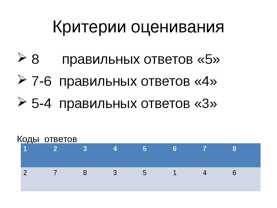 Критерии оценивания 8 правильных ответов «5» 7-6 правильных ответов «4» 5-4 п...