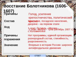 Летом 1607 года на юго-западе России появился новый самозванец- Лжедмитрий II