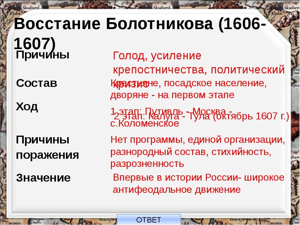Летом 1607 года на юго-западе России появился новый самозванец- Лжедмитрий II...