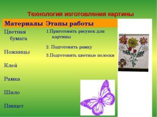 Технология изготовления картины МатериалыЭтапы работы Цветная бумага Ножниц