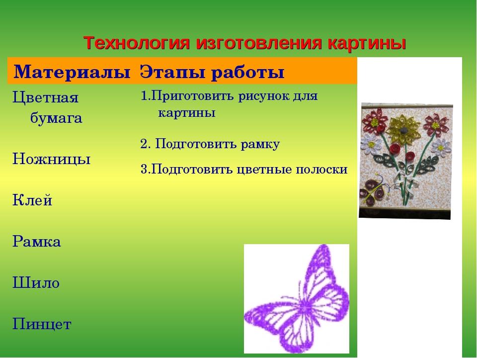 Технология изготовления картины МатериалыЭтапы работы Цветная бумага Ножниц...
