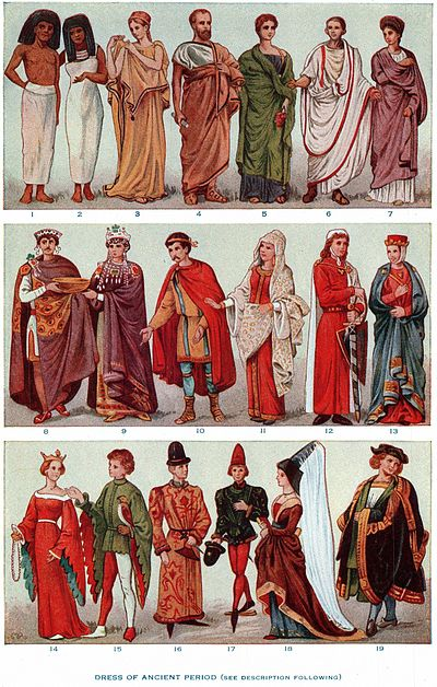 https://upload.wikimedia.org/wikipedia/commons/thumb/9/96/Clothes.jpg/400px-Clothes.jpg