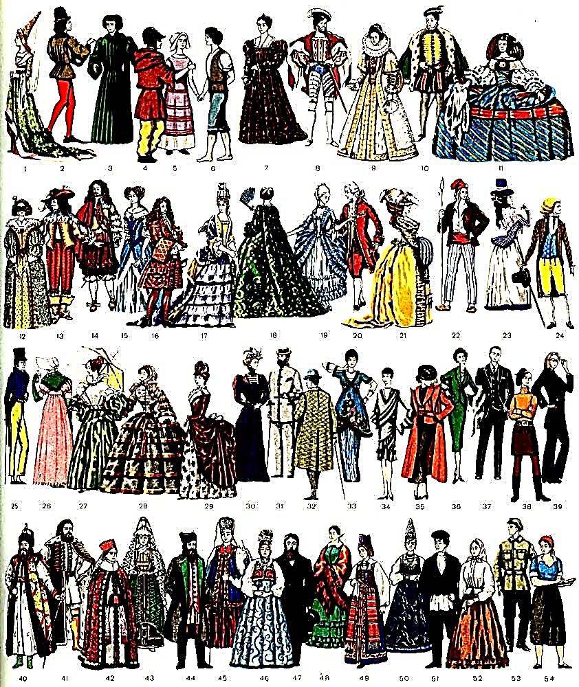 Новый, национальные костюмы народов ссср картинки с названиями