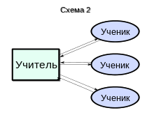 http://upload.wikimedia.org/wikipedia/commons/thumb/0/0b/%D0%90%D0%BA%D1%82%D0%B8%D0%B2%D0%BD%D1%8B%D0%B9_%D0%BC%D0%B5%D1%82%D0%BE%D0%B4.svg/220px-%D0%90%D0%BA%D1%82%D0%B8%D0%B2%D0%BD%D1%8B%D0%B9_%D0%BC%D0%B5%D1%82%D0%BE%D0%B4.svg.png