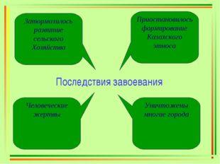 Последствия завоевания Приостановилось формирование Казахского этноса Затормо