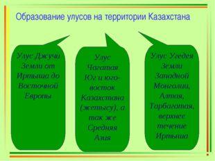 Образование улусов на территории Казахстана Улус Джучи Земли от Иртыша до Вос
