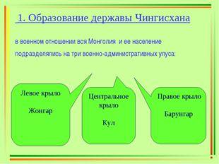 1. Образование державы Чингисхана в военном отношении вся Монголия и ее насе
