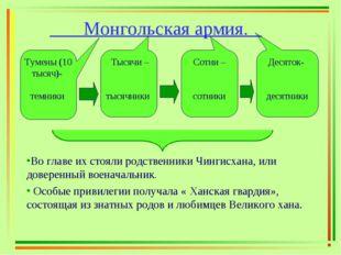 Монгольская армия. Десяток- десятники Сотни – сотники Тысячи – тысячники Тум