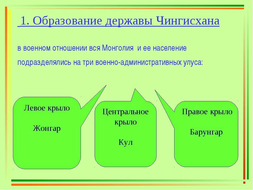 1. Образование державы Чингисхана в военном отношении вся Монголия и ее насе...