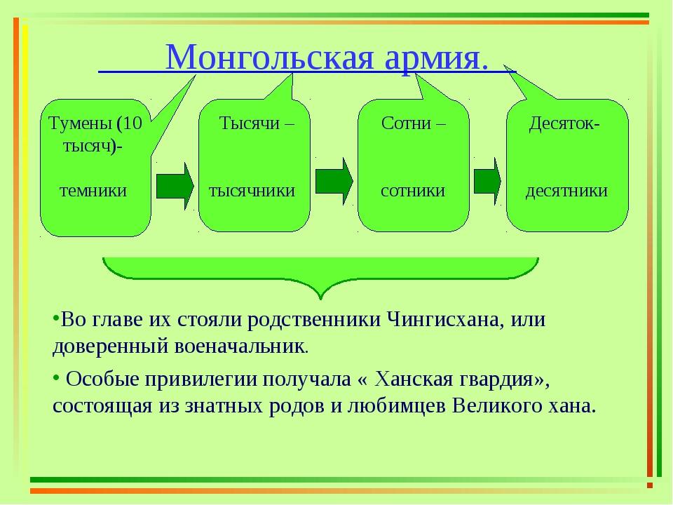 Монгольская армия. Десяток- десятники Сотни – сотники Тысячи – тысячники Тум...