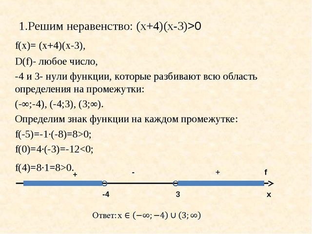 1.Решим неравенство: (х+4)(х-3)>0 f(х)= (х+4)(х-3), D(f)- любое число, -4...