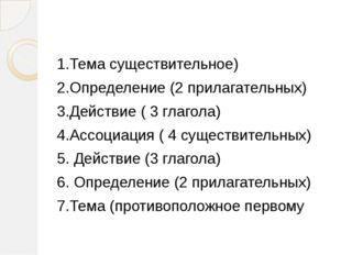 1.Тема существительное) 2.Определение (2 прилагательных) 3.Действие ( 3 глаг