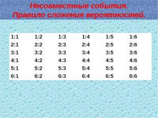 Несовместные события. Правило сложения вероятностей. 1:1 1:2 1:3 1:4 1:5 1:6