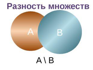 А A \ B В Разность множеств
