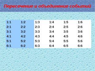Пересечение и объединение событий 1:1 1:2 1:3 1:4 1:5 1:6 2:1 2:2 2:3 2:4 2:5