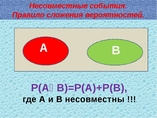 Несовместные события. Правило сложения вероятностей. Р(АᴗВ)=Р(А)+Р(В), где А...