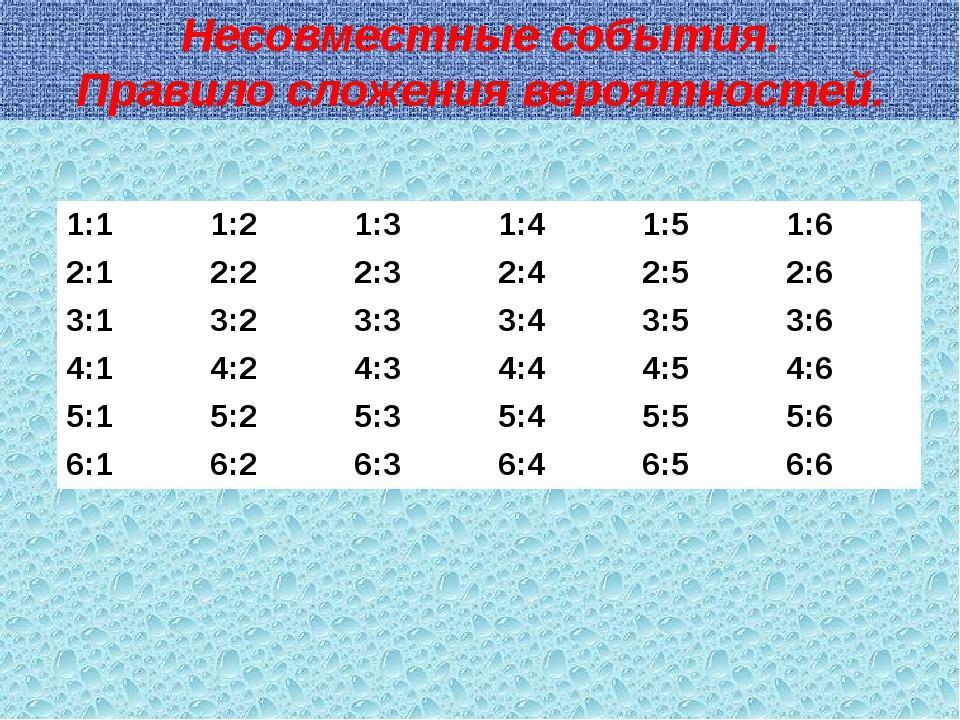 Несовместные события. Правило сложения вероятностей. 1:1 1:2 1:3 1:4 1:5 1:6...