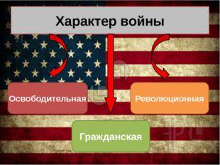 Характер войны Освободительная Революционная Гражданская