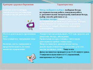 Критерии здоровьесбережения Характеристика Наличие и место методов, способств