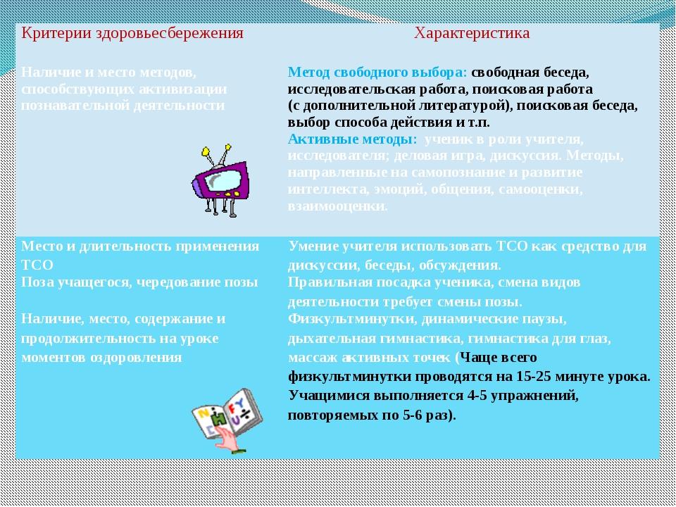 Критерии здоровьесбережения Характеристика Наличие и место методов, способств...