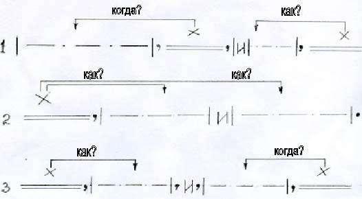 http://festival.1september.ru/articles/589351/img1.jpg