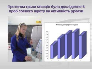 Протягом трьох місяців було досліджено 5 проб соєвого шроту на активність уре