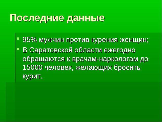 Последние данные 95% мужчин против курения женщин; В Саратовской области ежег...