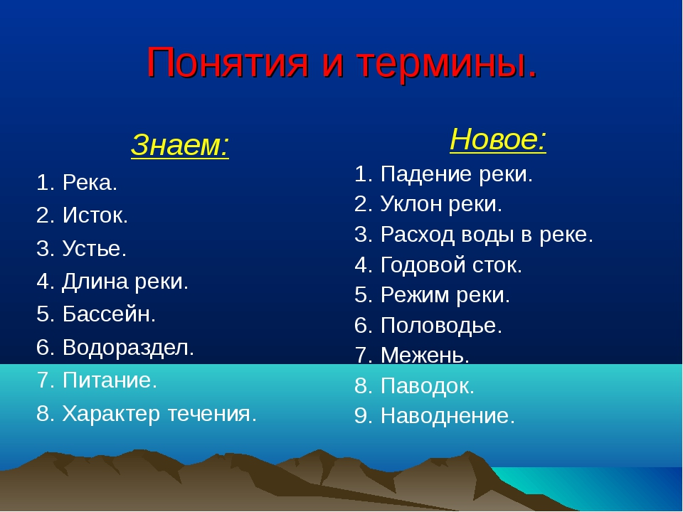 Понятия и термины. Знаем: 1. Река. 2. Исток. 3. Устье. 4. Длина реки. 5. Басс...