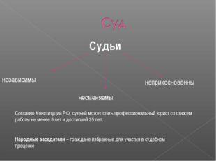 Судьи независимы несменяемы неприкосновенны Согласно Конституции РФ, судьей м