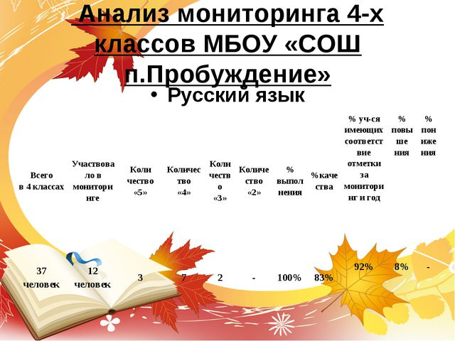 Русский язык Русский язык