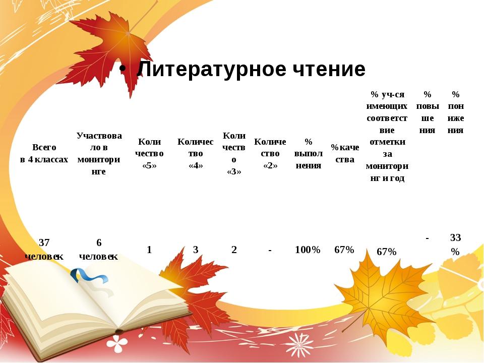 Литературное чтение Литературное чтение