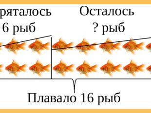 Плавало 16 рыб Спряталось 6 рыб Осталось ? рыб