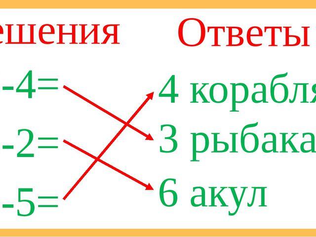 7-4= 9-5= 8-2= 3 рыбака 4 корабля 6 акул Решения Ответы