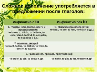Сложное дополнение употребляется в предложении после глаголов: Инфинитив сto