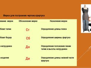 Мерки для построения чертежа фартука Название мерки Обозначение мерки Назначе