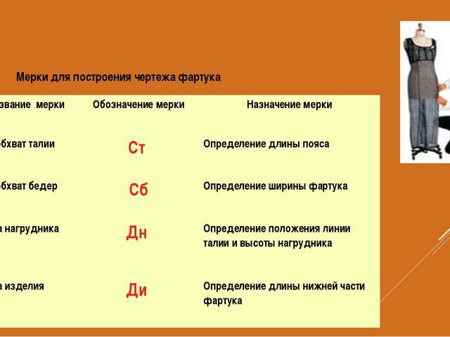 Мерки для построения чертежа фартука Название мерки Обозначение мерки Назначе...