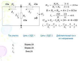 Ток участкаЦепь с ЭДС 1Цепь с ЭДС 2Действительный ток и его направление В