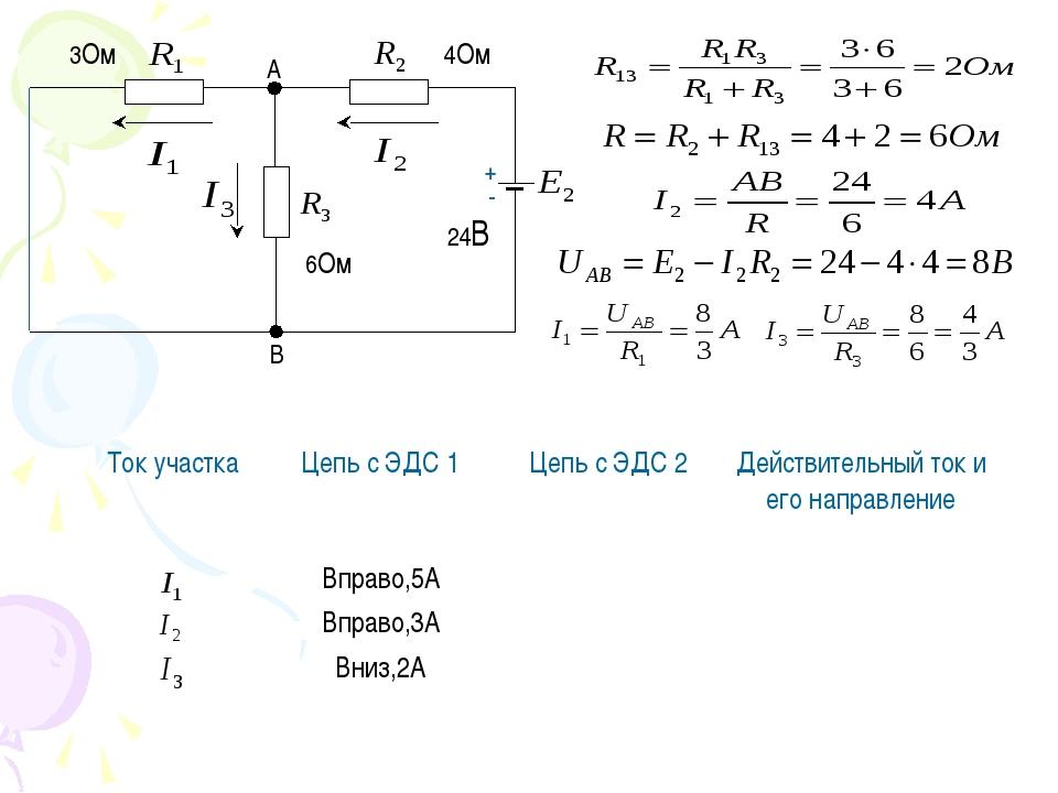 Ток участкаЦепь с ЭДС 1Цепь с ЭДС 2Действительный ток и его направление В...