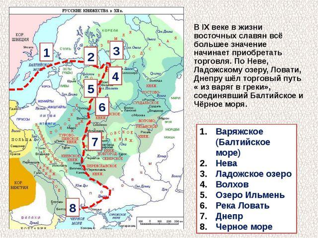 Варяжское (Балтийское море) Нева Ладожское озеро Волхов Озеро Ильмень Река Л...