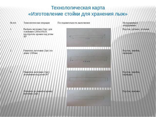 Технологическая карта «Изготовление стойки для хранения лыж» №п/п Технологиче...
