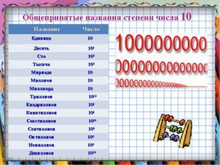 Общепринятые названия степени числа 10 НазваниеЧисло Единица10⁰ Десять10¹