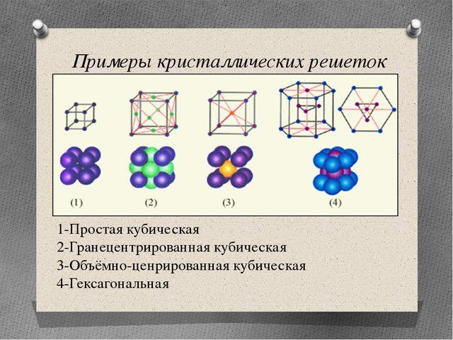 1-Простая кубическая 2-Гранецентрированная кубическая 3-Объёмно-ценрированная...