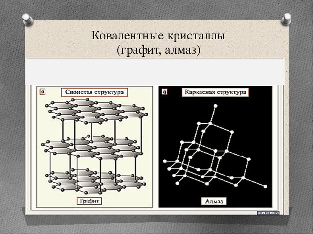 Ковалентные кристаллы (графит, алмаз)