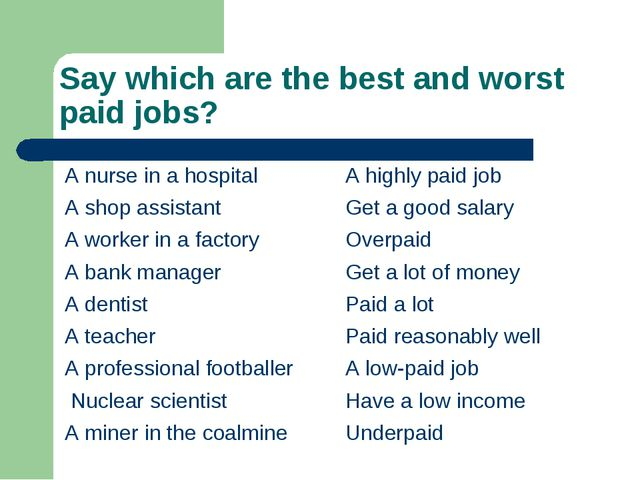 Say which are the best and worst paid jobs?