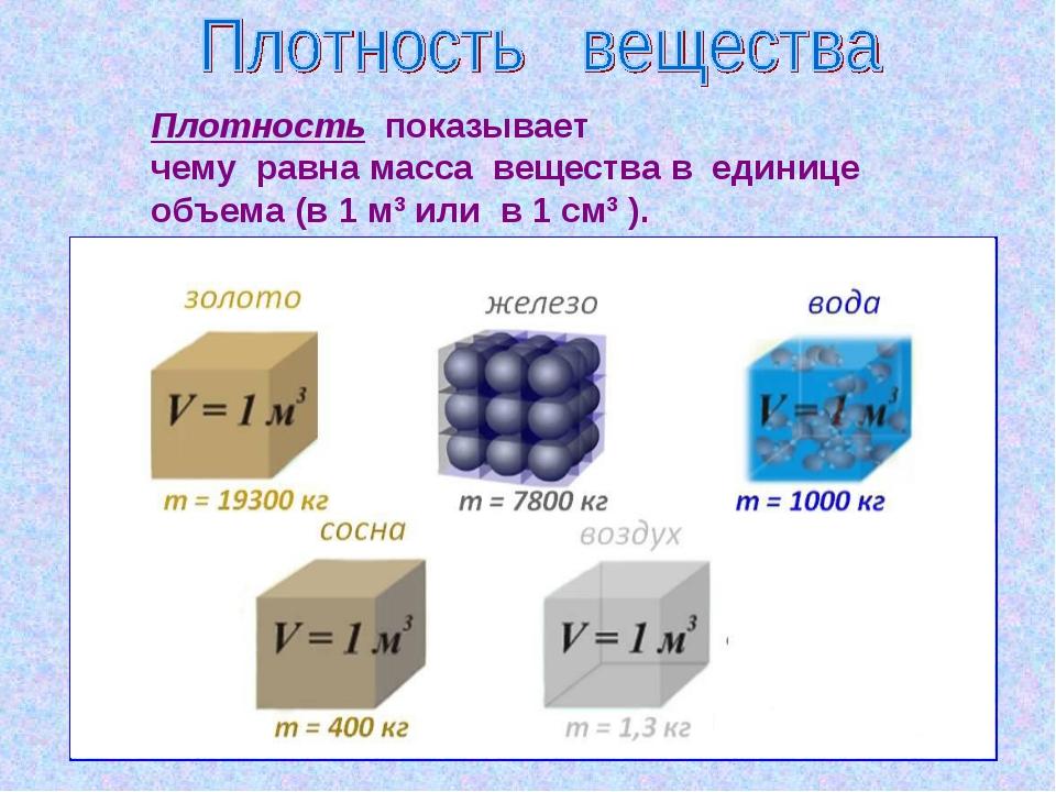 Плотность показывает чему равна масса вещества в единице объема (в 1 м3 или в...